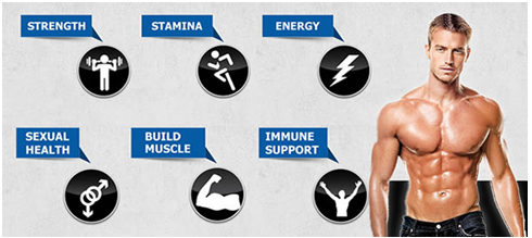 Why HGH for Men