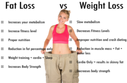 HGH for Fat Loss